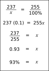 Equation: percentage of one number from another