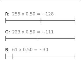 RGB numbers x 0.50